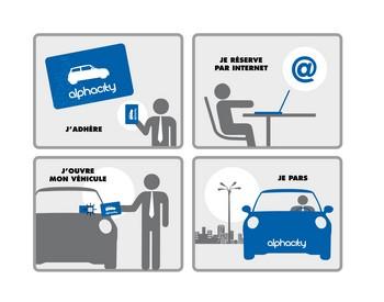 Depuis le printemps dernier, Alphabet, le loueur longue durée multimarque du groupe BMW, propose aux entreprises Alphacity, un service d'autopartage opéré par Mobizen.
