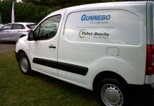 Gunnebo - Un TCO en baisse régulière