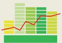 Baromètre flottes vertes - Des parcs moins chers et plus verts