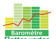 Baromètre flottes vertes 3e édition : l'âge de raison