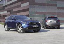 Les SUV de luxe : des géants au régime sec