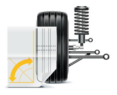 Les pneumatiques ont un impact direct sur la sinistralité