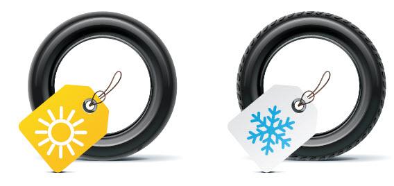 Les pneumatiques, un équipement pour chaque saison