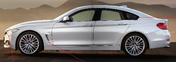 Design - La méthode BMW