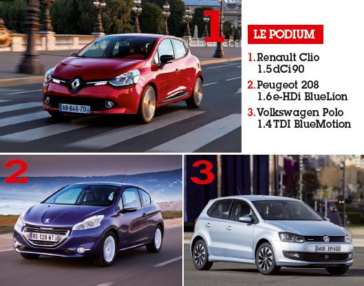Renaud - Peugeot - Volkswagen