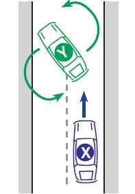 Traitement des accidents : perte de contrôle
