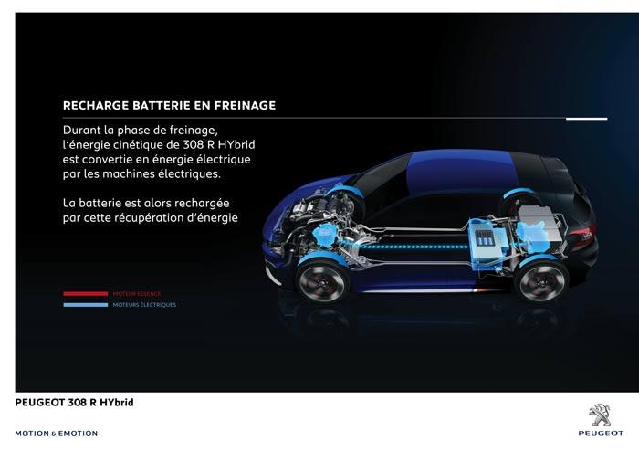 motorisations l hybride rechargeable prend ses marques. Black Bedroom Furniture Sets. Home Design Ideas