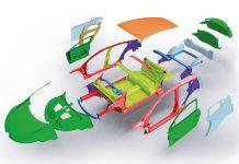 Innovation : quel véhicule pour demain ?