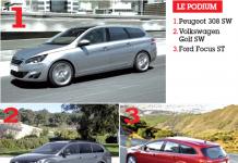 Segment C (compactes) - Sans peur face aux SUV compacts
