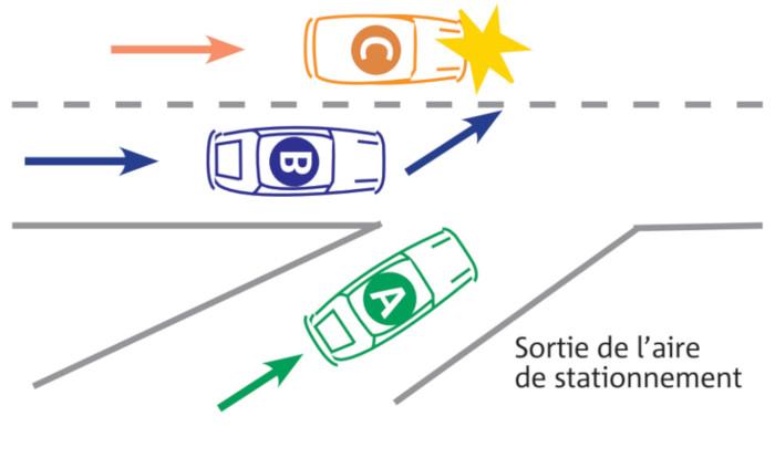A devait la priorité aux véhicules circulant sur l'autoroute. B a pu être légitimement surpris par l'irruption de A et on ne peut lui imputer un défaut de maîtrise.