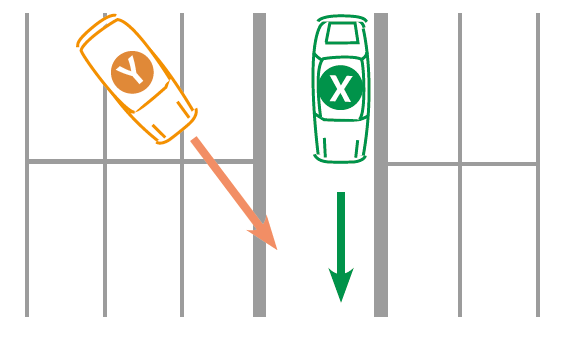Aide de stationnement : Y chevauche plusieurs emplacements pour sortir du stationnement et heurte X qui circulait sur la voie de desserte. Le cas 50 « non-respect d'une obligation absolue » s'applique (X0/Y100).