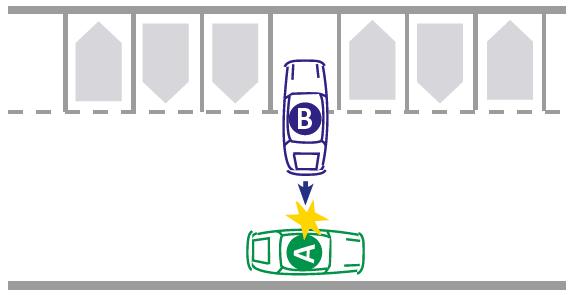 A est en stationnement hors des emplacements prévus à cet effet. Au titre de l'IRSA, il supporte 50 % de la responsabilité (cas 43).