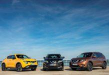 Les SUV tirent le marché européen
