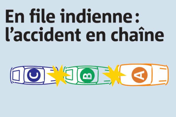 Traitement des accidents : en file indienne : accident en chaîne