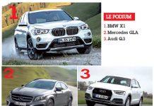 Segment SUV (compacts) : le premium se met au vert