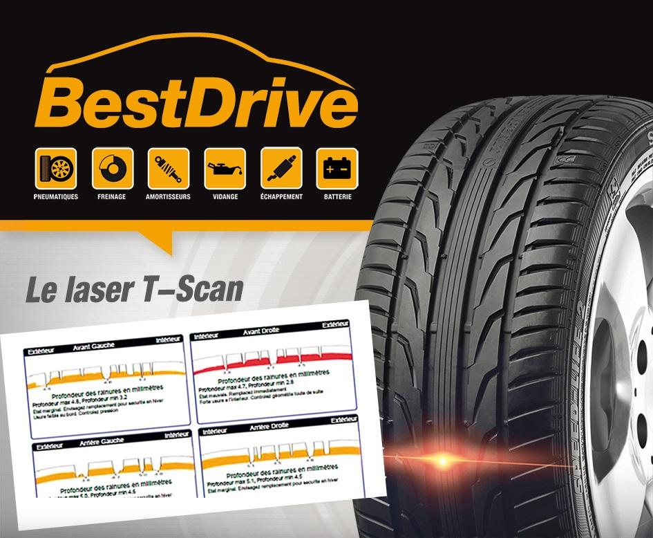 des tests de pneus gratuits chez best drive. Black Bedroom Furniture Sets. Home Design Ideas