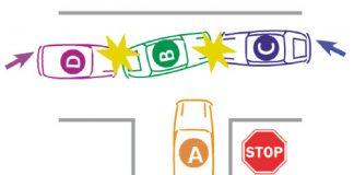 Traitement des accidents : pour y voir clair dans les carambolages