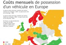 Infographie LeasePlan CarCost Index 2016 Carte Europe