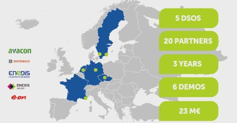 Interflex : 6 démonstrateurs en Europe