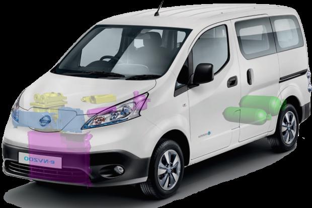 Nissan et Stmbio lancent le e-NV200 électrique hydrogène