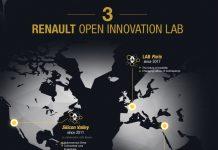 Renault Innovation Lab