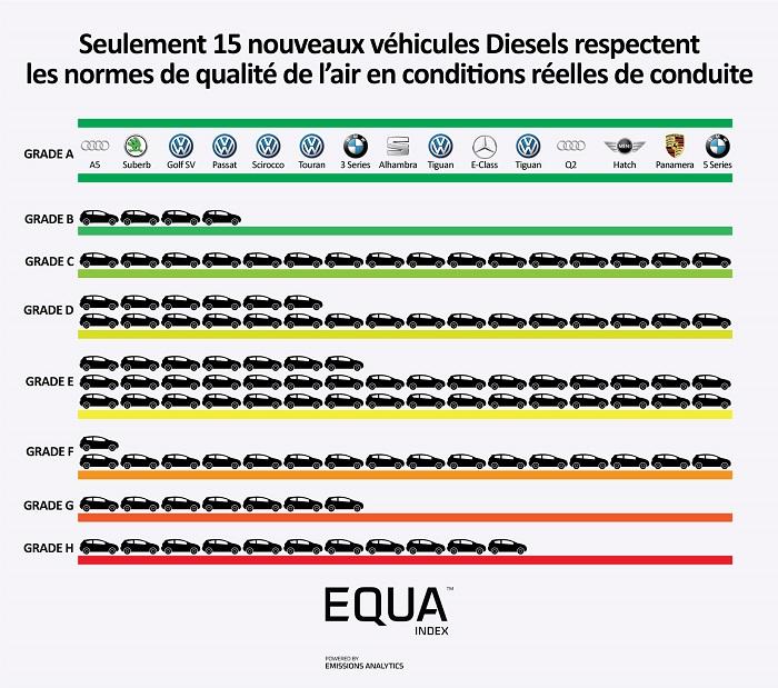 Equa Index