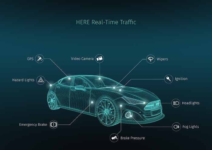 Here Real-time Trafic - Capteurs véhicules connectés
