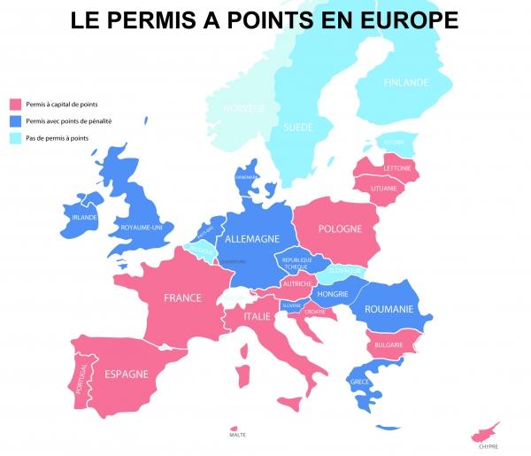Le permis à points en Europe