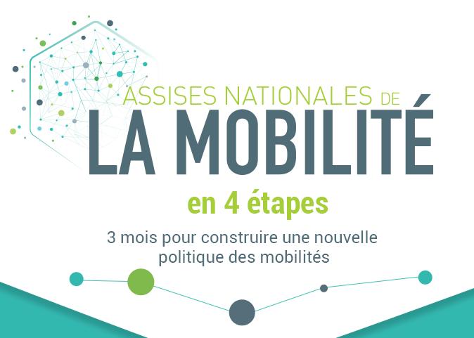 Assises nationales de la mobilite