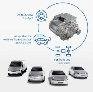 Bosch essieu electrique trois-en-un compatibilite vehicules