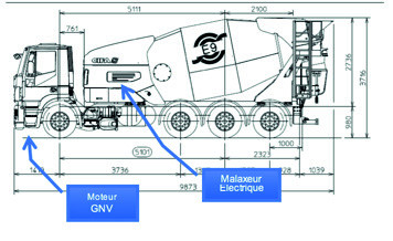 Camion toupie hybride Oxygene motorisations