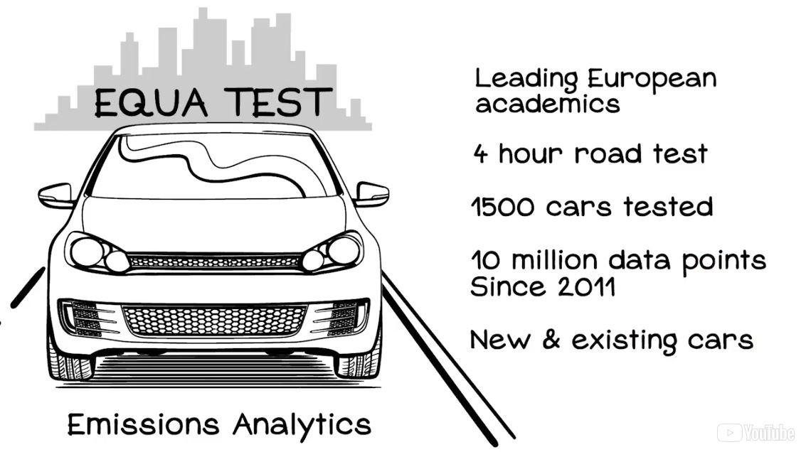 alliance air emissions analytics equa test