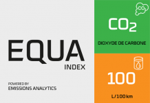 equa index - equa 100 equa co2