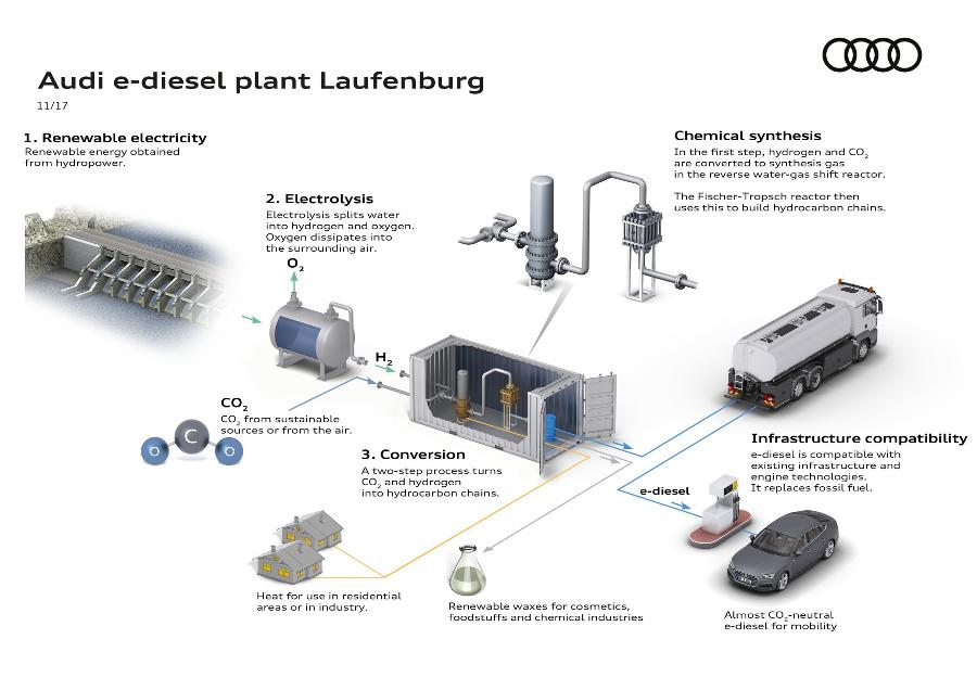 Audi usine pilote Laufenburg
