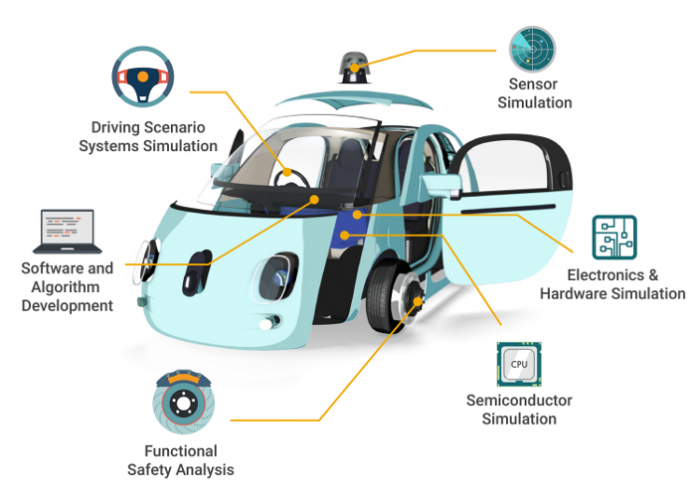 Ansys simulation automobile
