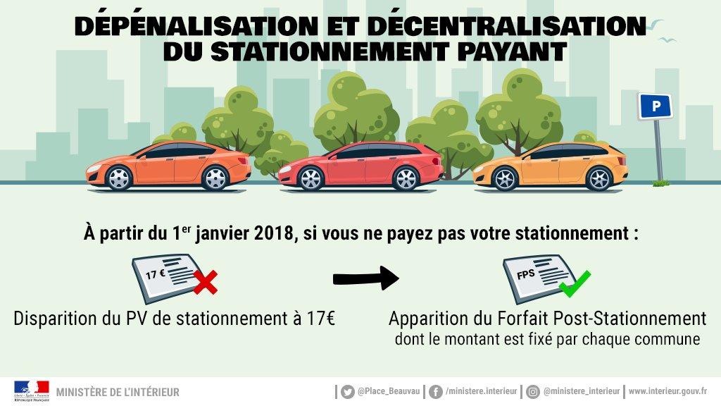 Forfait post-stationnement : la dépénalisation et la décentralisation du stationnement payant entrent en vigueur au 1er janvier 2018