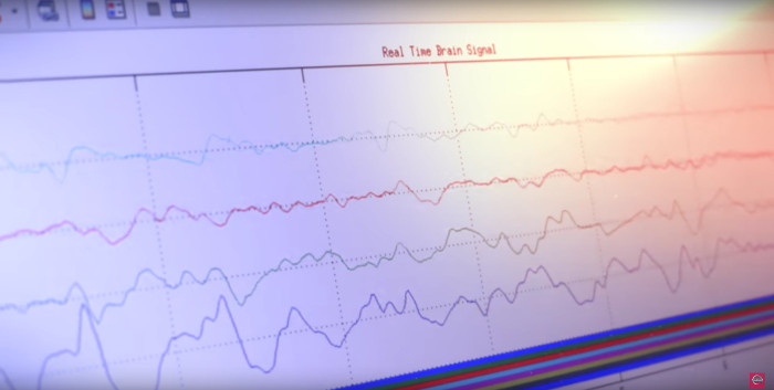 Nissan Brain-to-Vehicle Technology Real time brain signal