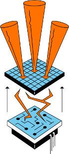 Le circuit de contrôle en silicium permet d'allumer seulement les pixels nécessaires.