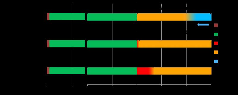 Toyota - Proportion des terres rares dans les aimants des moteurs electriques