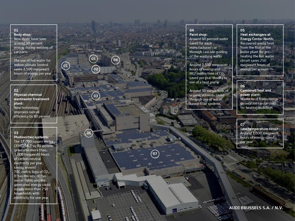 Vue aérienne du site Audi Bruxelles neutre en CO2, en Belgique (c) Audi