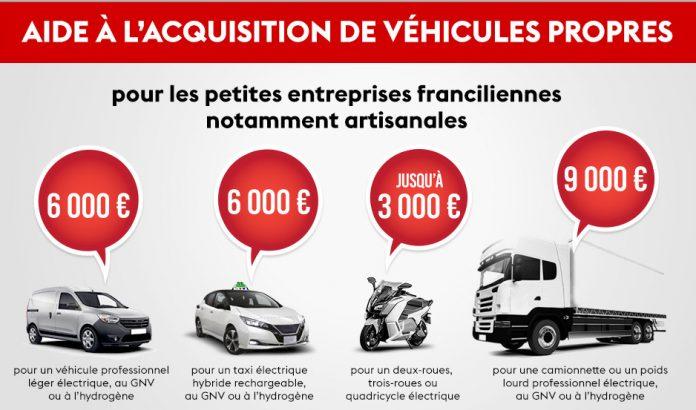 Aide véhicules propres Ile-de-France