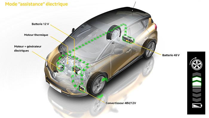 Renault Scénic Hybrid Assist