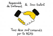 RGPD co-traitance