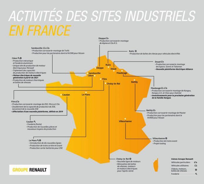 Renault 1 milliard d'euros électrique