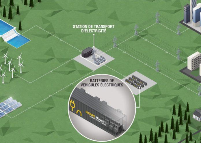Renault - Lancement du projet de stockage stationnaire d'électricité avec des batteries de véhicules électriques Advanced Battery Storage