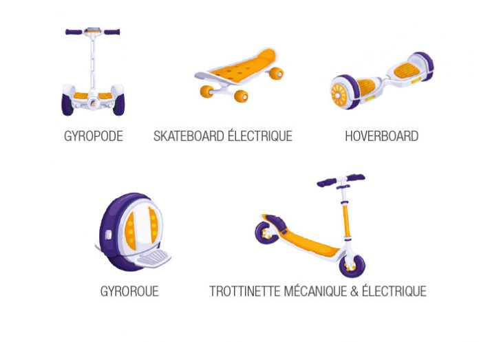 Micro-mobilité : EDP mécaniques et électriques