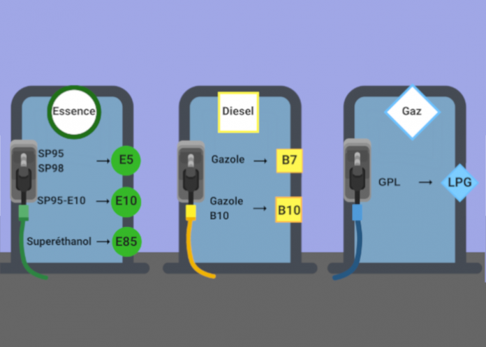 nouvel etiquetage carburant