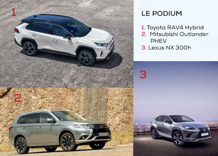SUV hybrides compacts - Podium