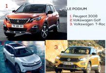 VP essence - Podium segment C (SUV et crossovers compacts)