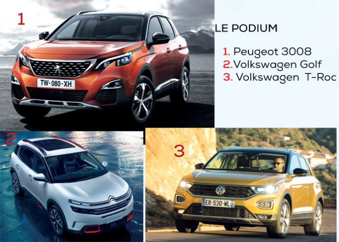 VP essence - Podium segment C (SUV et crossovers compacts)